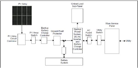 pv system wiring diagram components wiring diagrams