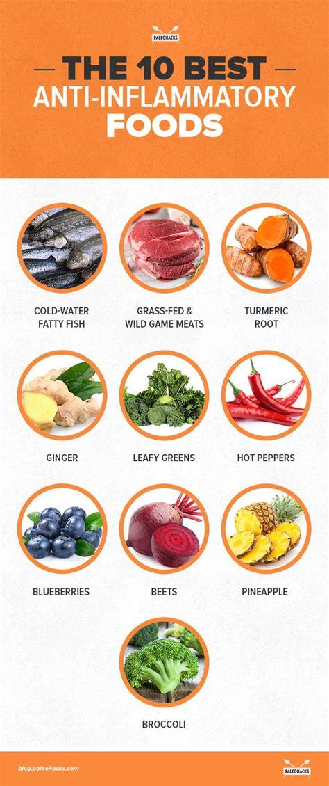 anti inflammatory the 10 best anti inflammatory foods