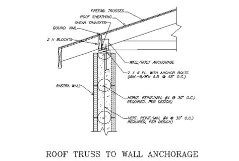 truss section detail drawings