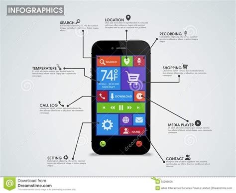 features of a mobile phone creative infographic template layout with smartphone