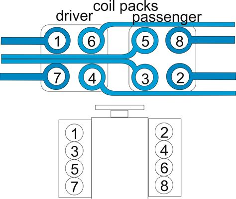 coil pack diagram wiring diagram with description