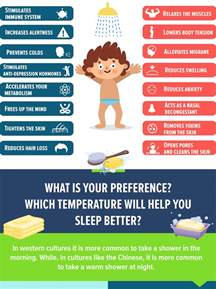 Difference Between Bath And Shower american infographic hot vs cold showers