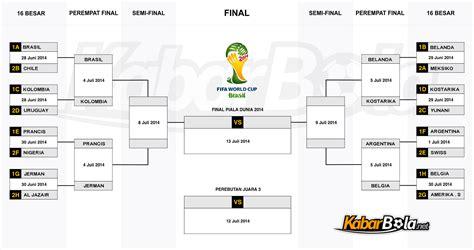 negara peserta piala dunia 2014 perempat pinal piala dunia 2014 brazil pakelir3