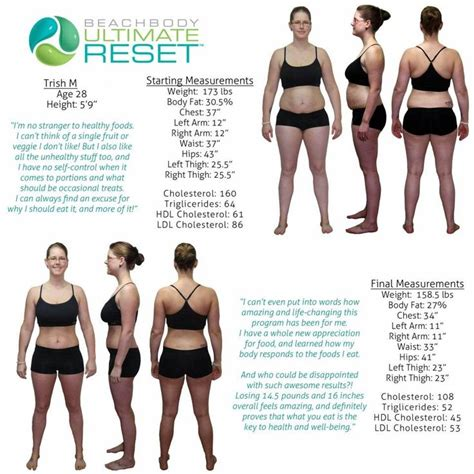 3 Day Ultimate Reset Detox by Best 25 Ultimate Reset Ideas On Beachbody