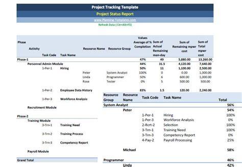 Sle Status Report Format