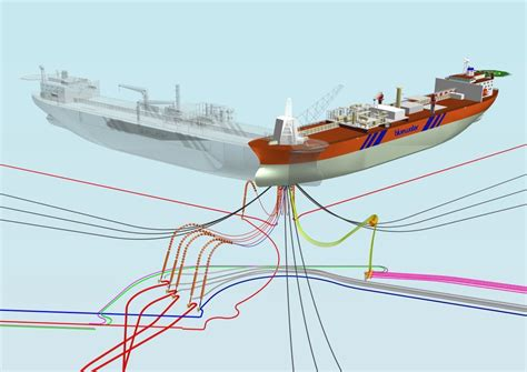 floating the boat meaning what is an fpso bluewater