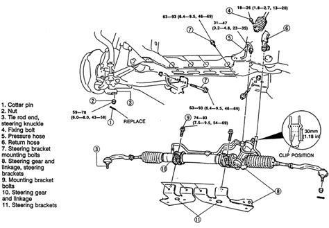 Power Steering Rack And Pinion