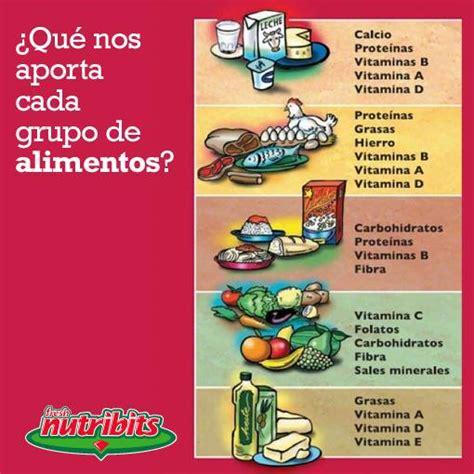 que aportan los alimentos 191 qu 233 aporta cada grupo de alimentos nutrici 243 n y fitness