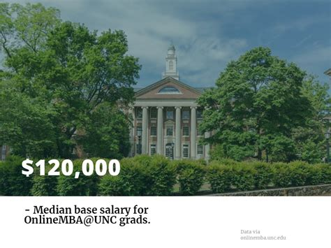 Unc Mba Ranking by Comparing The U S News Time And Mba Rankings