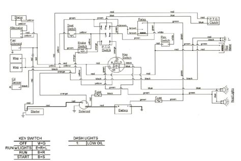 cub cadet lt1050 wiring diagram 31 wiring diagram images
