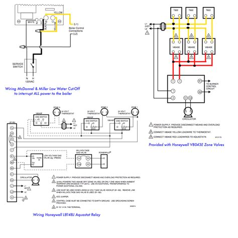wiring diagram honeywell zone valve wiring diagram v8043f
