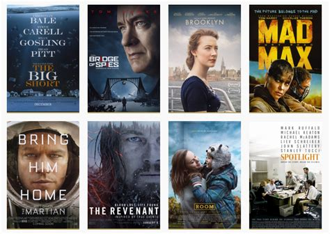 best actress nominees list oscar nominations 2016 complete list of nominees winner name