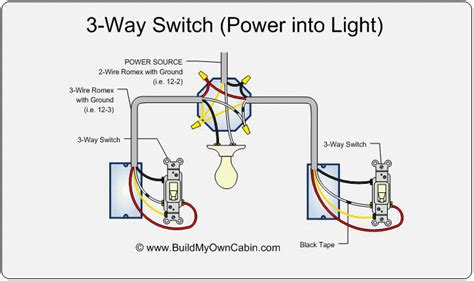 simple switch wiring diagram efcaviation