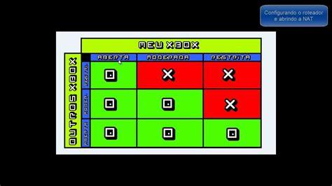tutorial abrir nat xbox one como abrir a nat do xbox one 360 metodo definitivo youtube