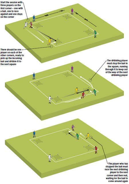 setting up drills clarke increase player s dribbling and ball control speed with