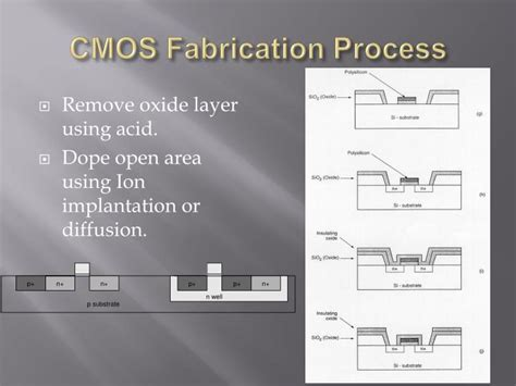 integrated circuits fabrication process oxidation diffusion ion implantation photolithography ppt cmos fabrication powerpoint presentation id 946155