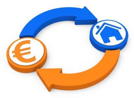 Nebenkosten Immobilienerwerb by Finanzrechner Kauf Oder Miete Wieviel Haus