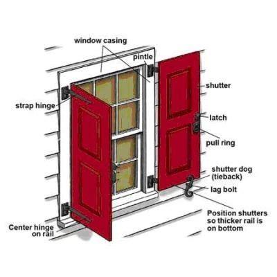 Exterior Door Hinges On Outside Best 25 Shutter Hinges Ideas On Pinterest Shutter Doors Sliding Hinges And Interior Door Hinges