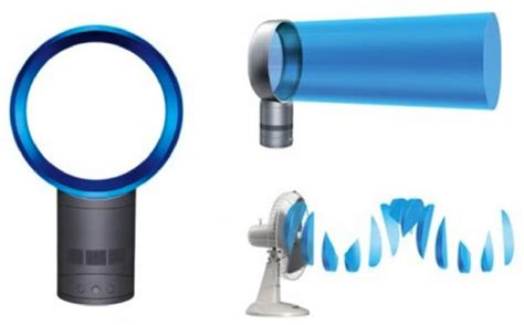 how does a dyson fan how it works dyson air multiplier