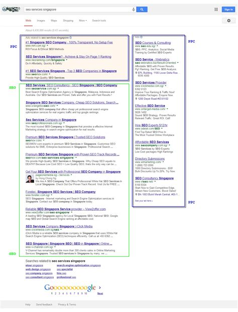 Search Engines Free Results Seo Services With Professional Seo Company In Singapore Free