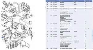 quattroworld com forums f76 multifunction temperature