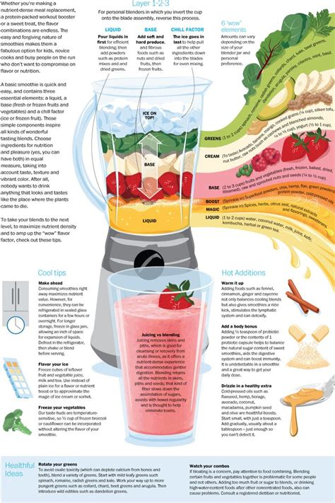 Staton Detox by Steps To A Sensational Smoothie The Washington Post
