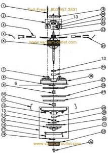 rainbow vacuum cleaner d4 d4c motor parts