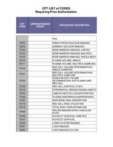 Cpt list of codes requiring prior authorization cpt code corresponding