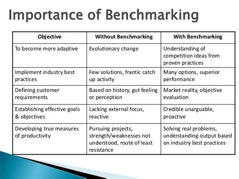 bench marking definition hotel benchmarking