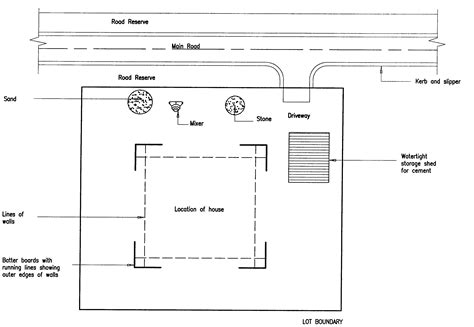 site layout of the building building guidelines drawings section a general