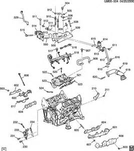 chevy equinox diagrams auto parts diagrams