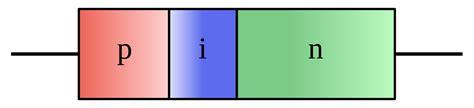 pin diode wiki file pin diode svg