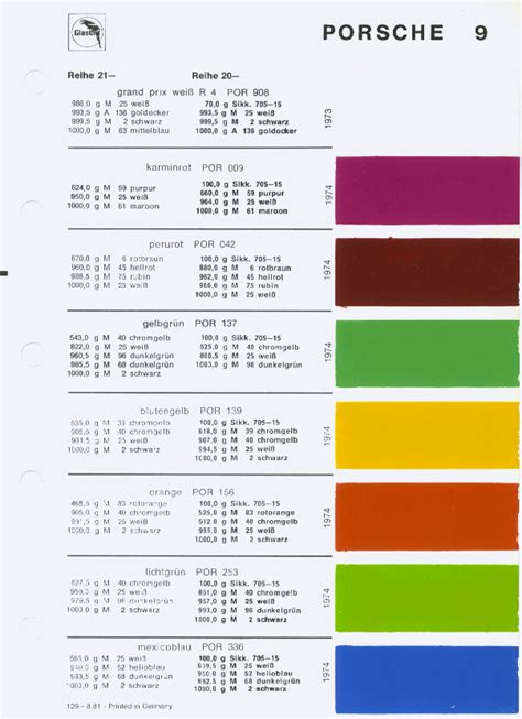 glasurit color codes  samples