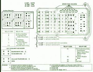 mercedes fuse box diagram fuse box mercedes 1988 190 e 2 3 diagram