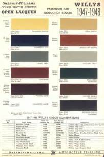 Jeep Color Codes Jeep Willys Color Codes