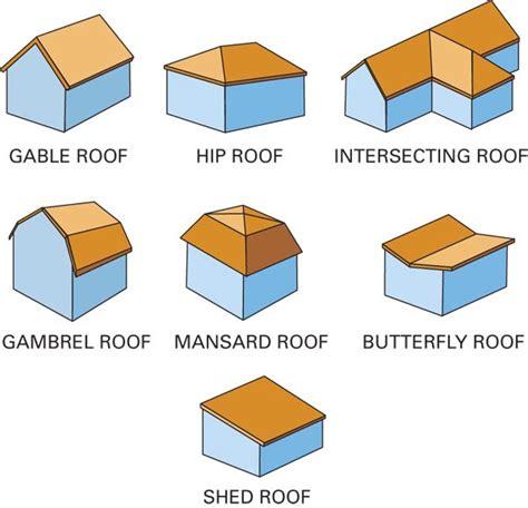 revitcitycom basic roof video tutorials