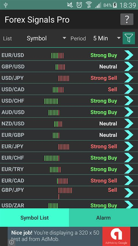 best forex trading signals forex signals professional android apps on google play