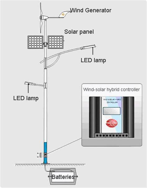 Application Tops Technology Hybrid Solar Lighting System