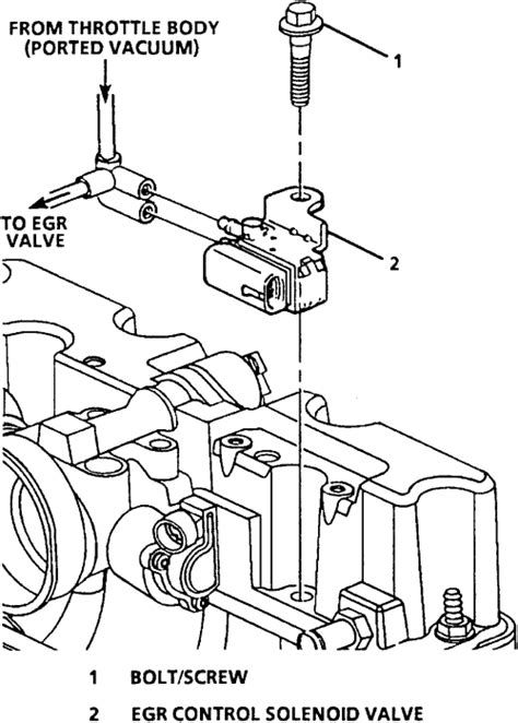 egr valve diagram chevy egr solenoid vacuum diagram chevy free engine