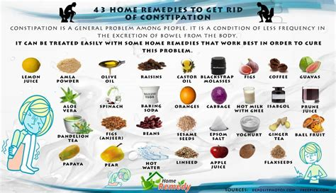 43 home remedies to get rid of constipation home remedies