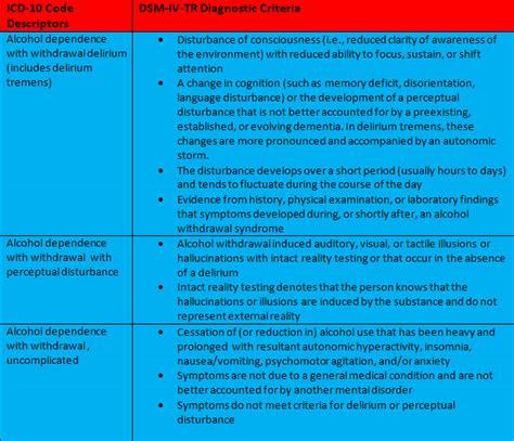 Etoh Detox Icd 10 by April 2014