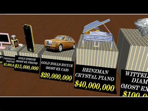 8 Ridiculously Expensive Things That Are Not Worth It by Price Comparison World Most Expensive Things