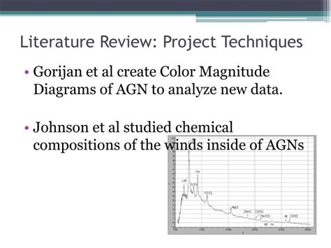 It Project Literature Review by Ppt Active Galactic Nuclei Powerpoint Presentation Id 2651635