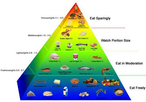 alimentazione quantit the okinawan diet bj 246 rn boman