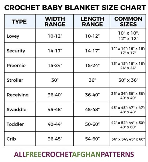 Blanket Size by What Is The Size Of A Crochet Baby Blanket Quora