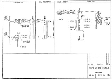 instrument loop diagram wiring diagrams schematics