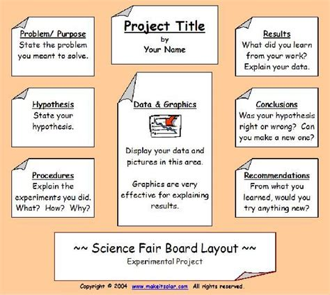 school poster for science fair project futuristic design template