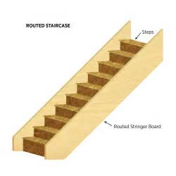 Stringers On Stairs by Similiar Stair Stringers Keywords