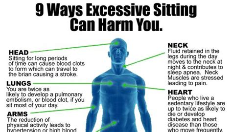 sitting is the new smoking even for runners runners world sitting is the new smoking stand up folks linkedin
