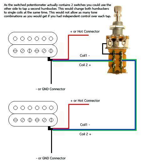 double humbucker coil tap push pull guitar mods guitar